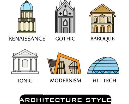 سبک های معماری